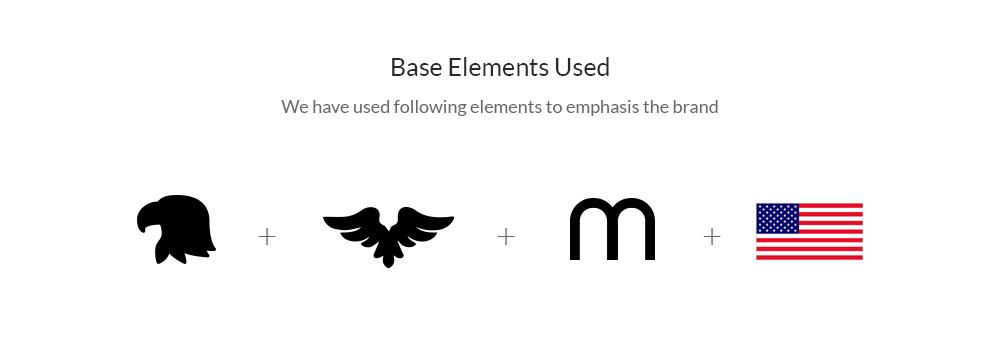 Based Element Used Milligan