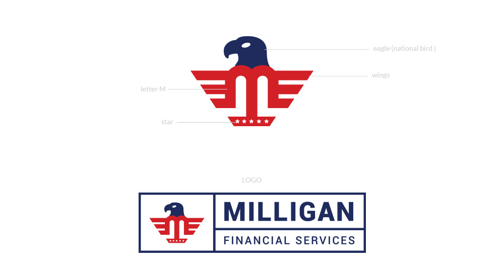 Final Output Milligan